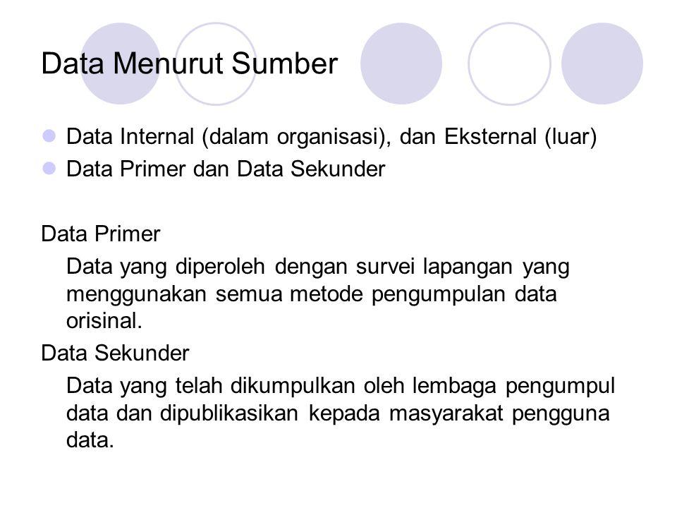 Data Menurut Sumber Data Internal (dalam organisasi), dan Eksternal (luar) Data Primer dan Data Sekunder.