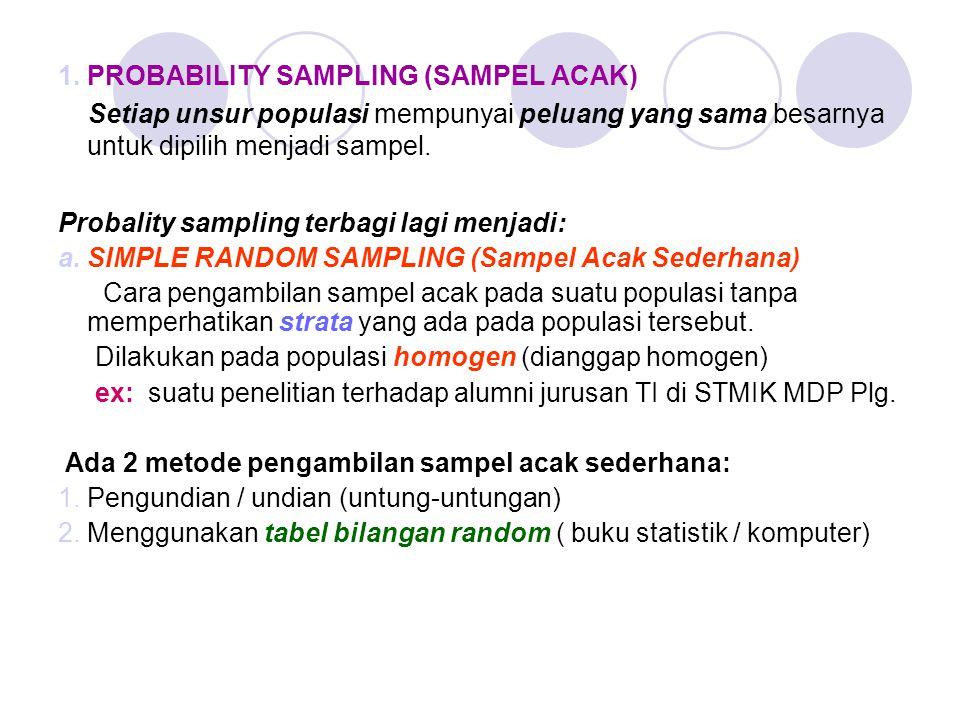 PROBABILITY SAMPLING (SAMPEL ACAK)