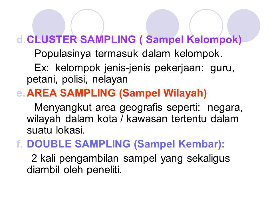 CLUSTER SAMPLING ( Sampel Kelompok)