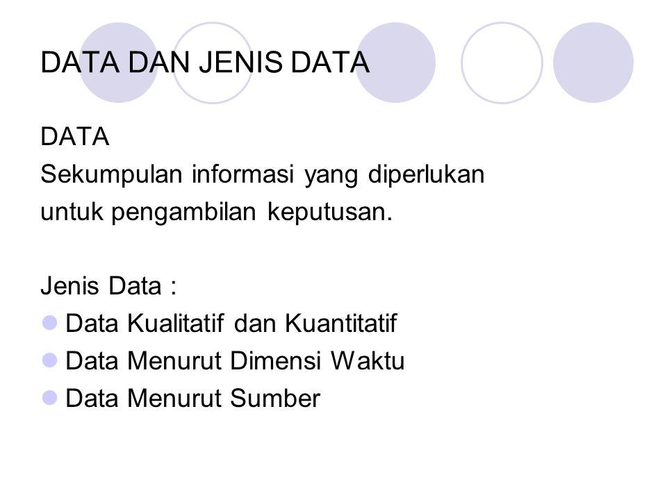 DATA DAN JENIS DATA DATA Sekumpulan informasi yang diperlukan