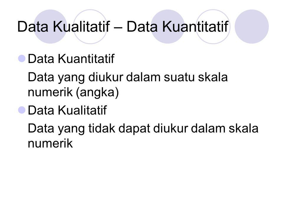 Data Kualitatif – Data Kuantitatif