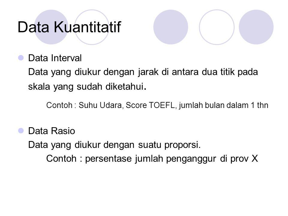 Data Kuantitatif Data Interval. Data yang diukur dengan jarak di antara dua titik pada skala yang sudah diketahui.