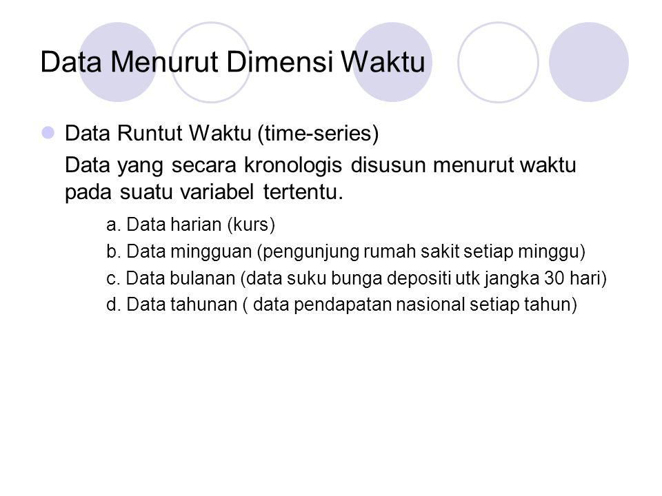 Data Menurut Dimensi Waktu