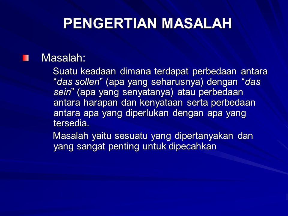 PENGERTIAN MASALAH Masalah: