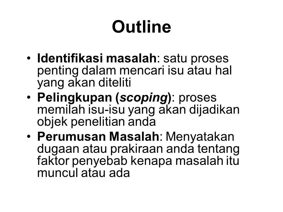Outline Identifikasi masalah: satu proses penting dalam mencari isu atau hal yang akan diteliti.
