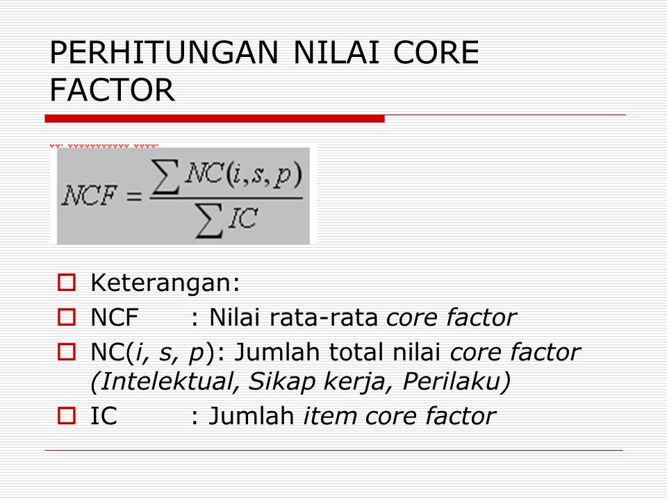 PERHITUNGAN NILAI CORE FACTOR
