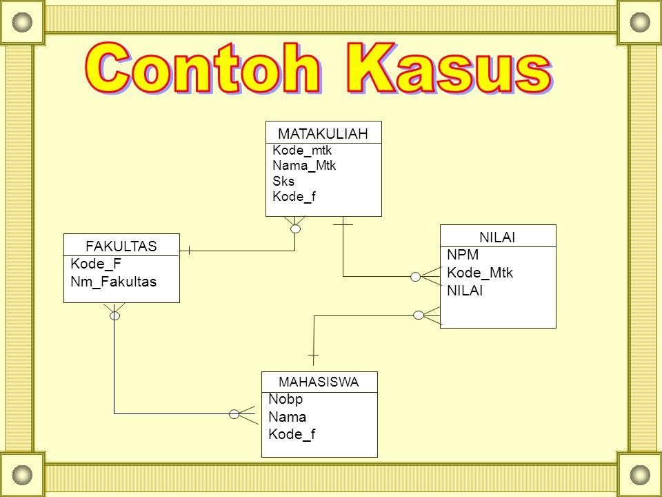 Contoh Kasus MATAKULIAH NILAI FAKULTAS NPM Kode_F Kode_Mtk Nm_Fakultas