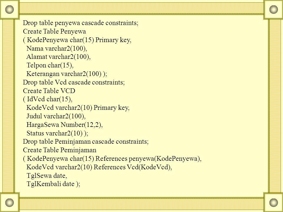 Drop table penyewa cascade constraints;