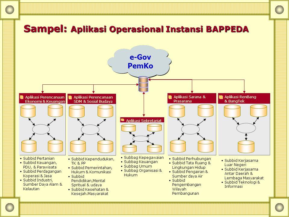 Sampel: Aplikasi Operasional Instansi BAPPEDA