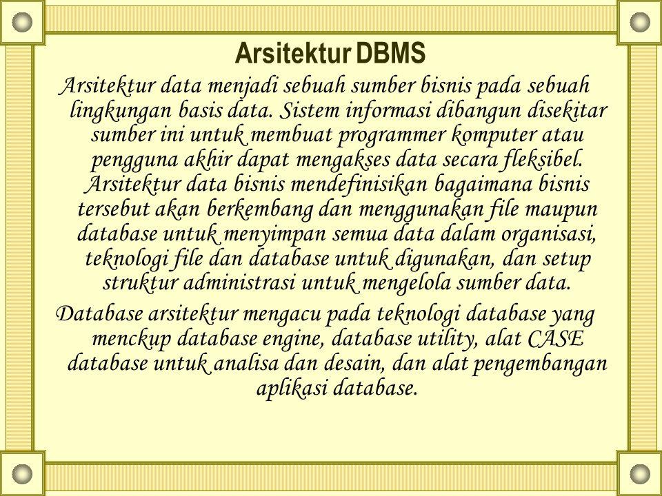 Arsitektur DBMS