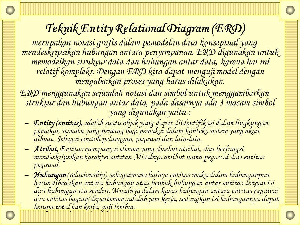 Teknik Entity Relational Diagram (ERD)