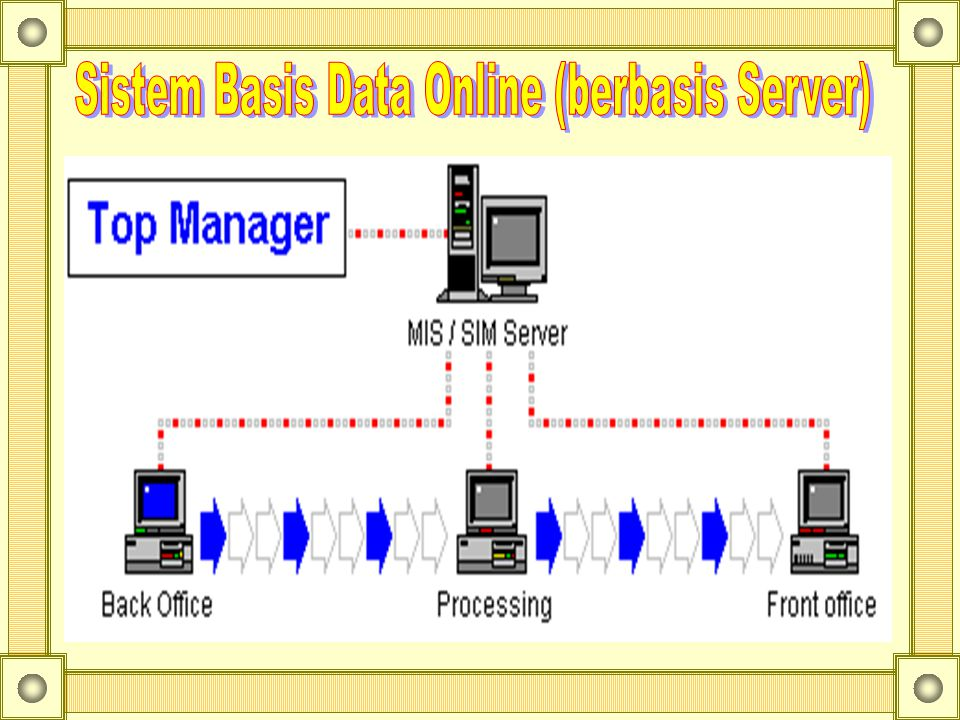 Sistem Basis Data Online (berbasis Server)