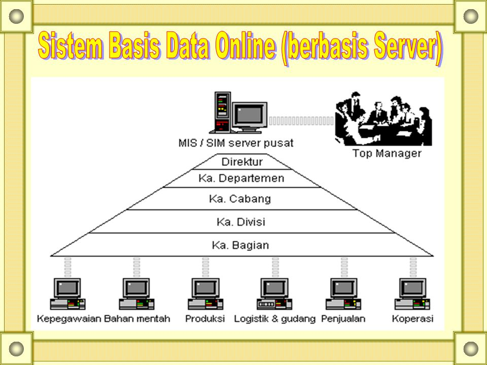 Sistem Basis Data Online (berbasis Server)