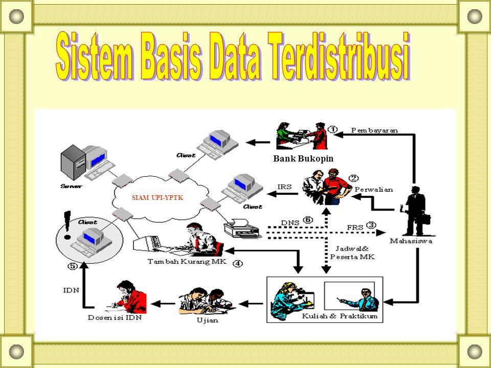 Sistem Basis Data Terdistribusi