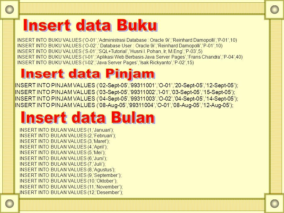 Insert data Buku Insert data Pinjam Insert data Bulan