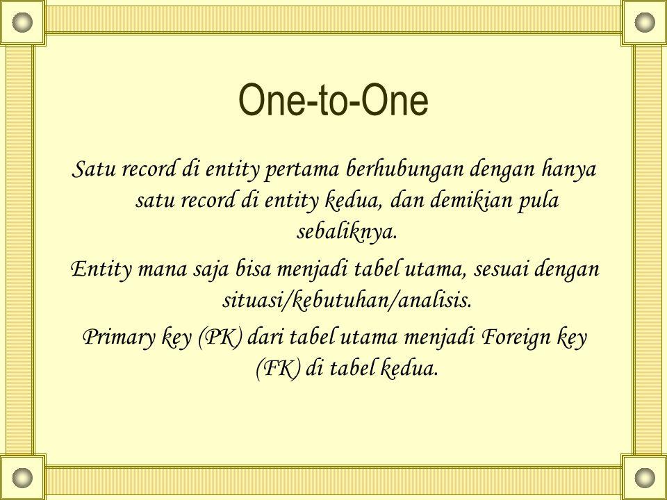 One-to-One Satu record di entity pertama berhubungan dengan hanya satu record di entity kedua, dan demikian pula sebaliknya.