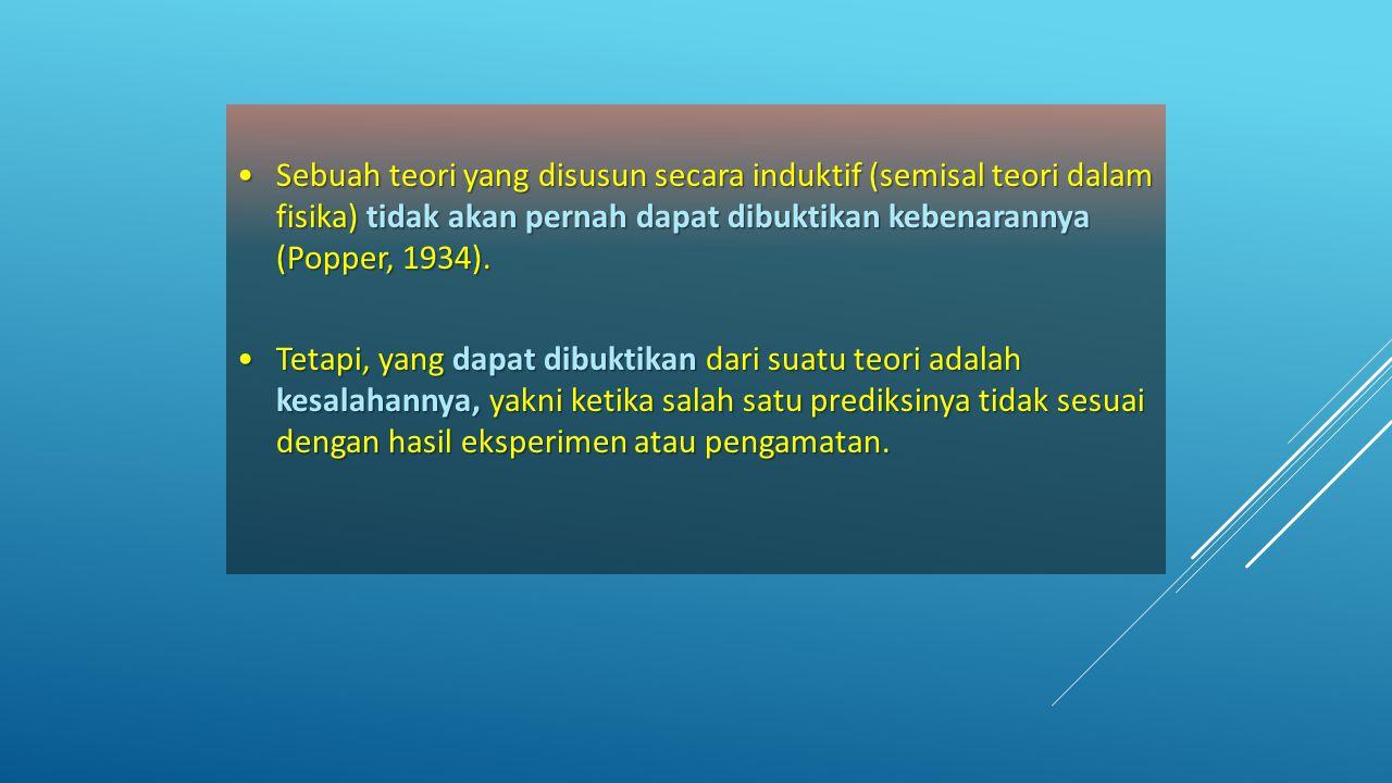 Sebuah teori yang disusun secara induktif (semisal teori dalam fisika) tidak akan pernah dapat dibuktikan kebenarannya (Popper, 1934).