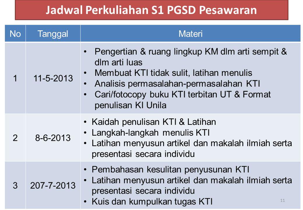 Jadwal Perkuliahan S1 PGSD Pesawaran