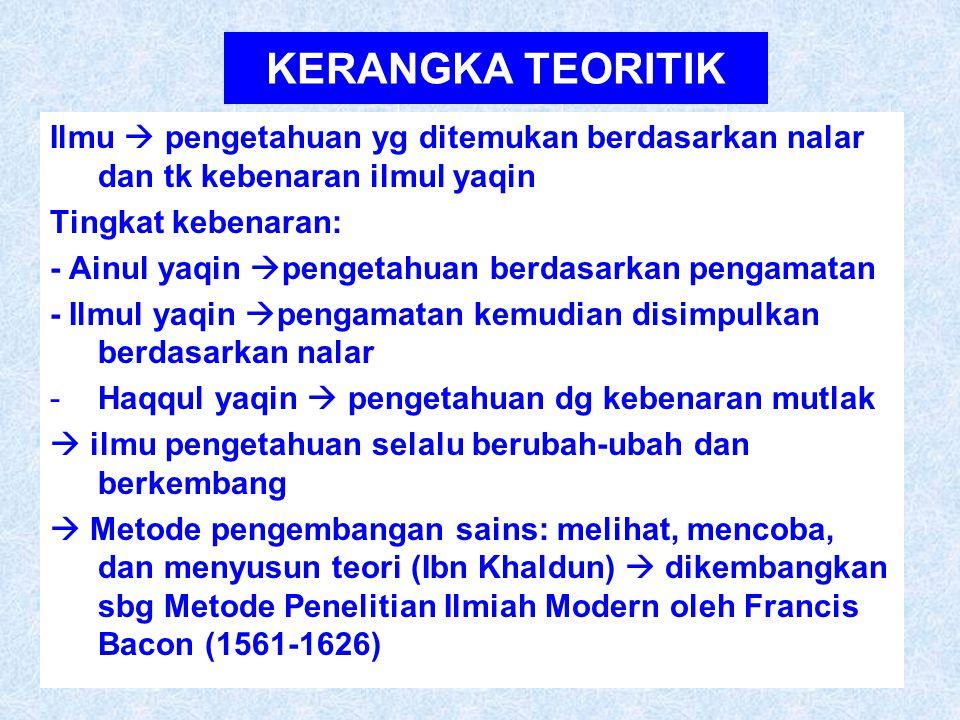 KERANGKA TEORITIK Ilmu  pengetahuan yg ditemukan berdasarkan nalar dan tk kebenaran ilmul yaqin. Tingkat kebenaran:
