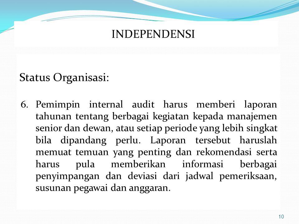 INDEPENDENSI Status Organisasi: