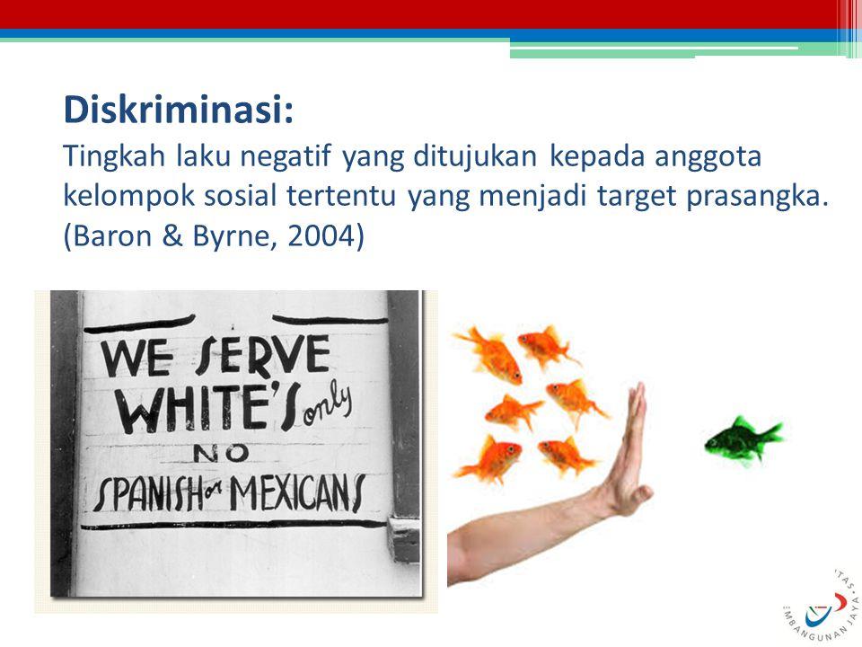 Diskriminasi: Tingkah laku negatif yang ditujukan kepada anggota kelompok sosial tertentu yang menjadi target prasangka.