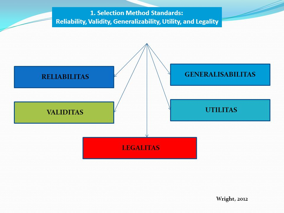 1. Selection Method Standards: