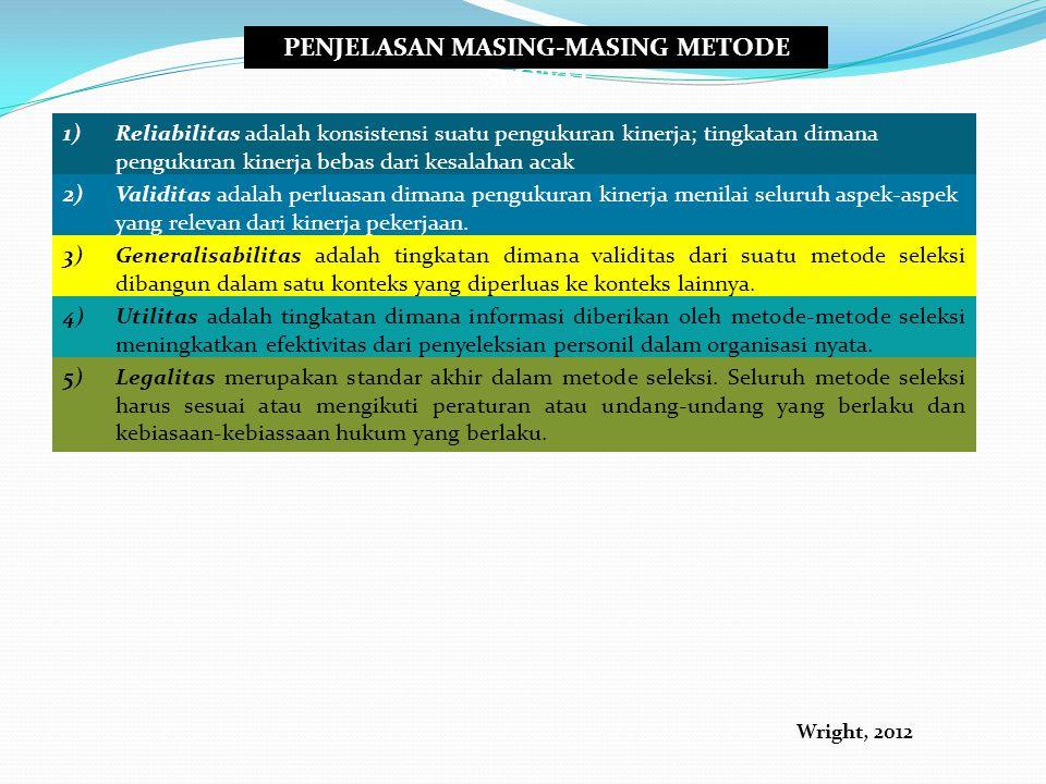 PENJELASAN MASING-MASING METODE SELEKSI