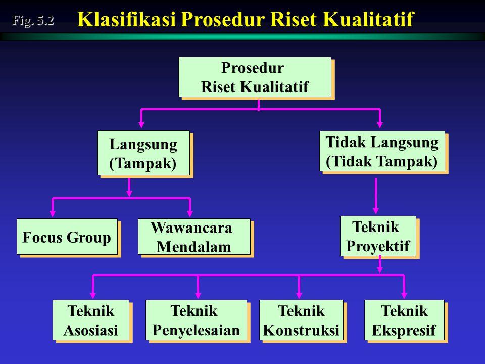Klasifikasi Prosedur Riset Kualitatif
