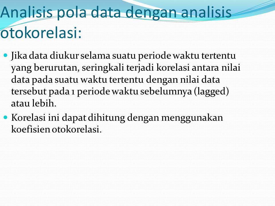 Analisis pola data dengan analisis otokorelasi: