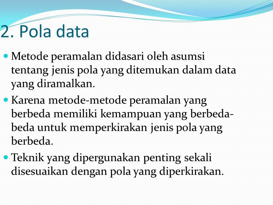 2. Pola data Metode peramalan didasari oleh asumsi tentang jenis pola yang ditemukan dalam data yang diramalkan.