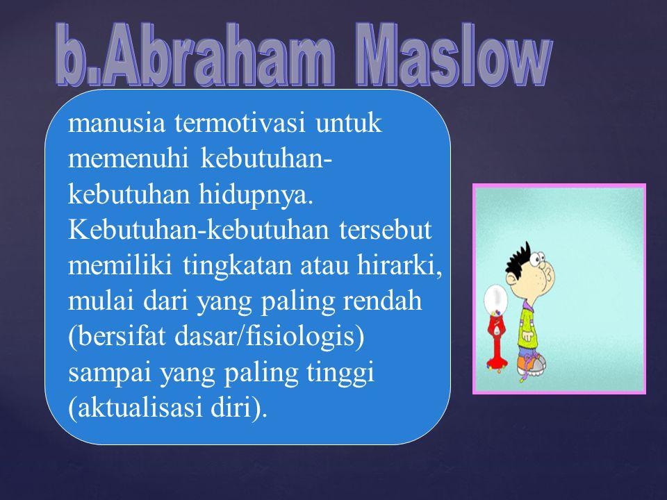 b.Abraham Maslow