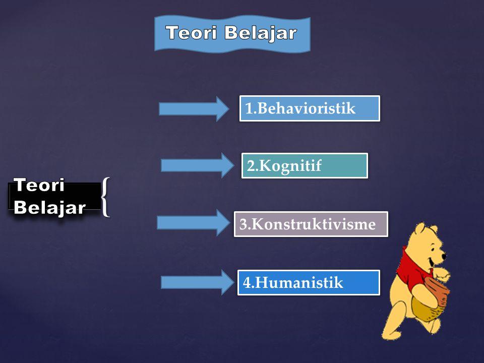 Teori Belajar Teori Belajar 1.Behavioristik 2.Kognitif