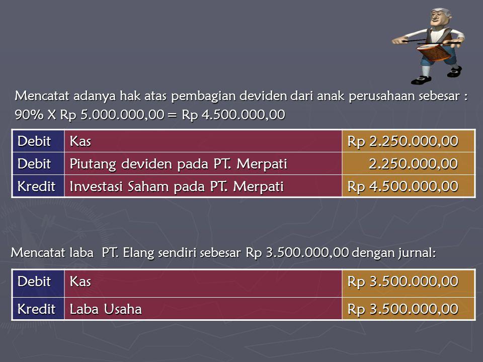Piutang deviden pada PT. Merpati 2.250.000,00 Kredit