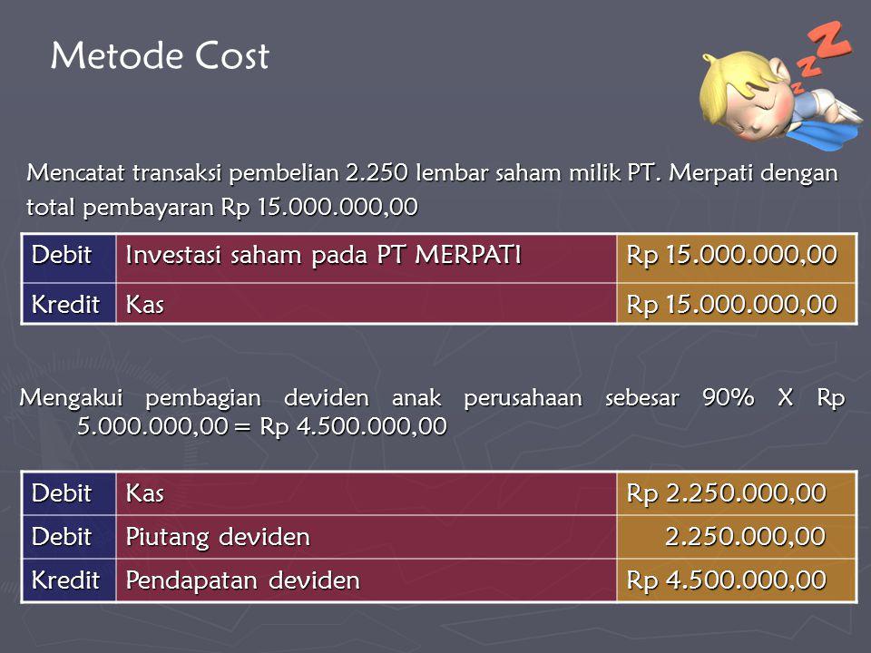 Metode Cost Debit Investasi saham pada PT MERPATI Rp 15.000.000,00