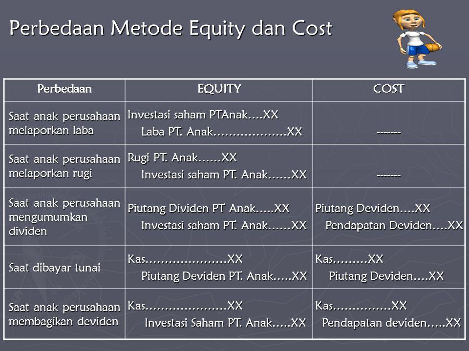 Perbedaan Metode Equity dan Cost
