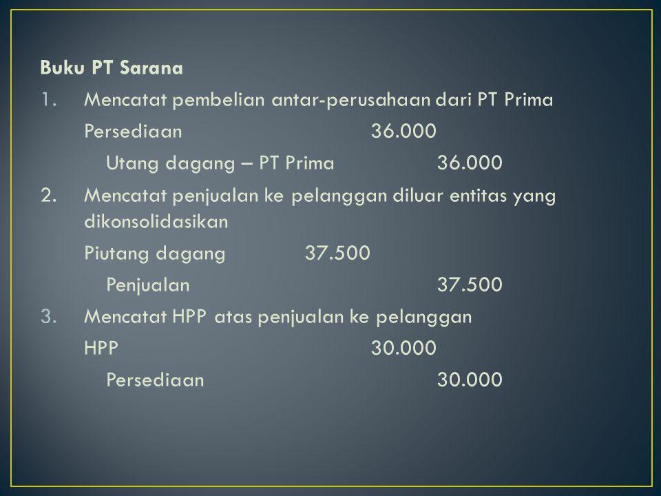 Buku PT Sarana Mencatat pembelian antar-perusahaan dari PT Prima. Persediaan 36.000. Utang dagang – PT Prima 36.000.