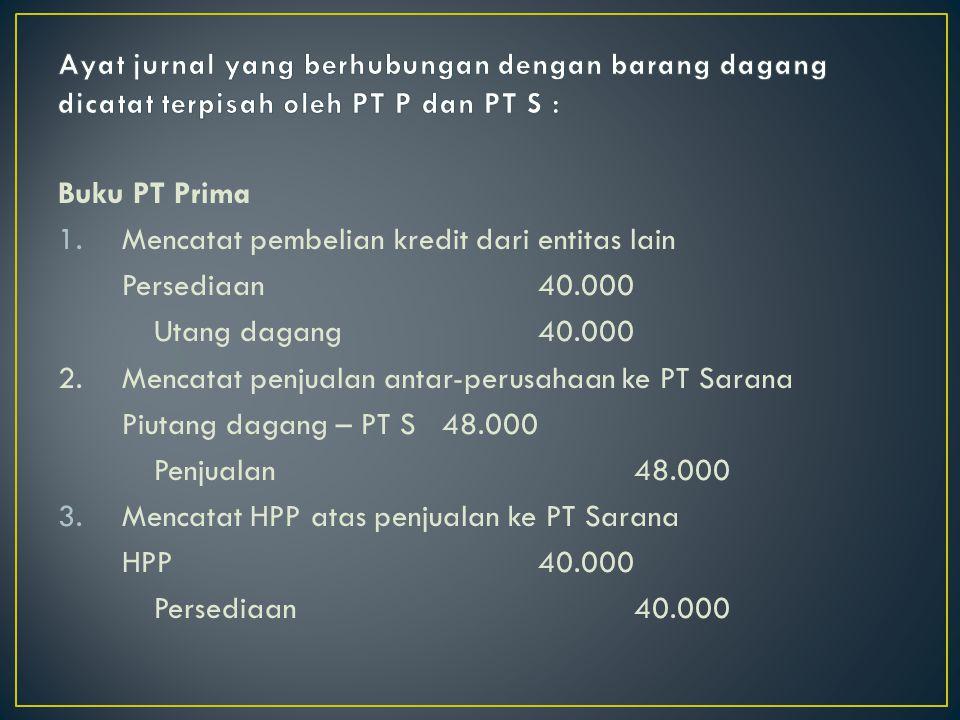 Ayat jurnal yang berhubungan dengan barang dagang dicatat terpisah oleh PT P dan PT S :