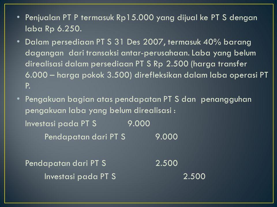 Penjualan PT P termasuk Rp15. 000 yang dijual ke PT S dengan laba Rp 6