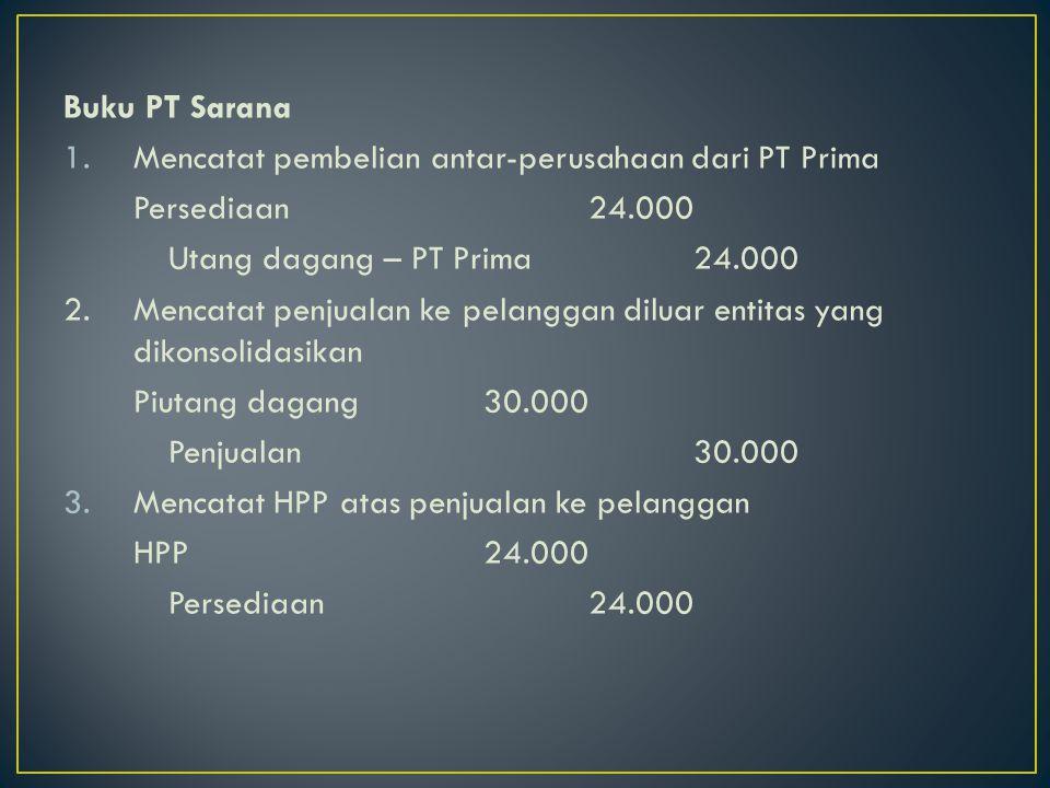 Buku PT Sarana Mencatat pembelian antar-perusahaan dari PT Prima. Persediaan 24.000. Utang dagang – PT Prima 24.000.