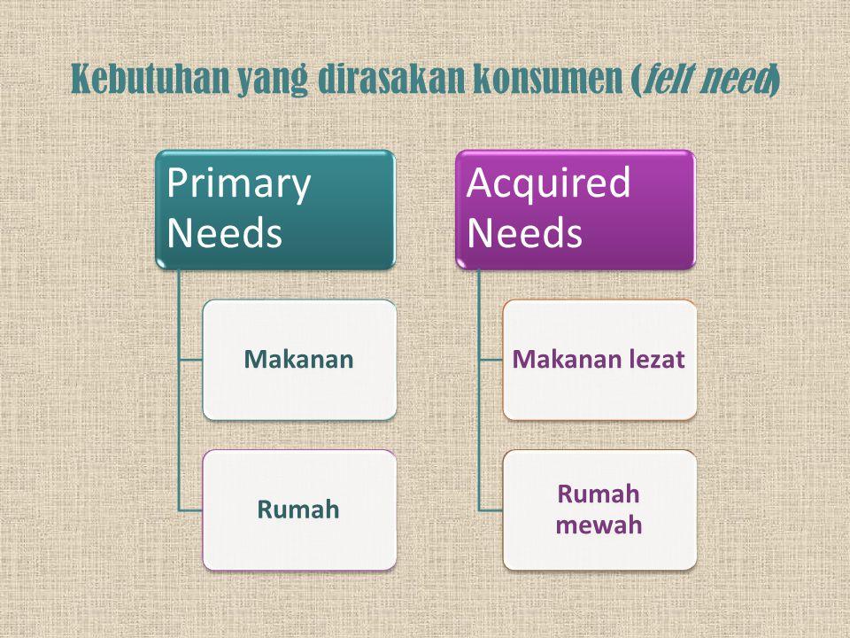 Kebutuhan yang dirasakan konsumen (felt need)