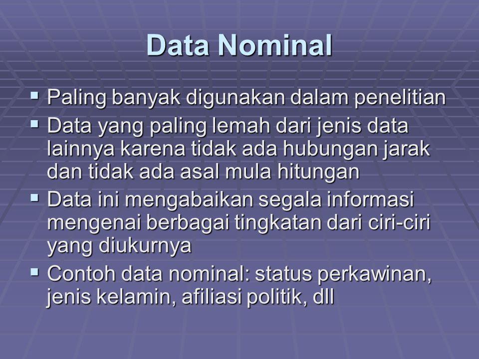 Data Nominal Paling banyak digunakan dalam penelitian