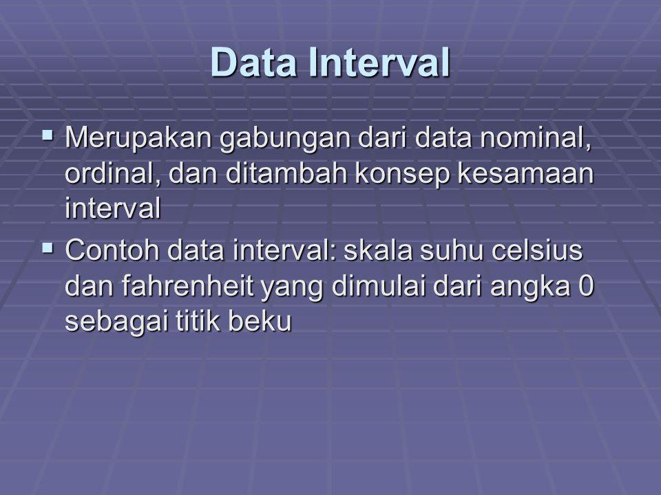 Data Interval Merupakan gabungan dari data nominal, ordinal, dan ditambah konsep kesamaan interval.