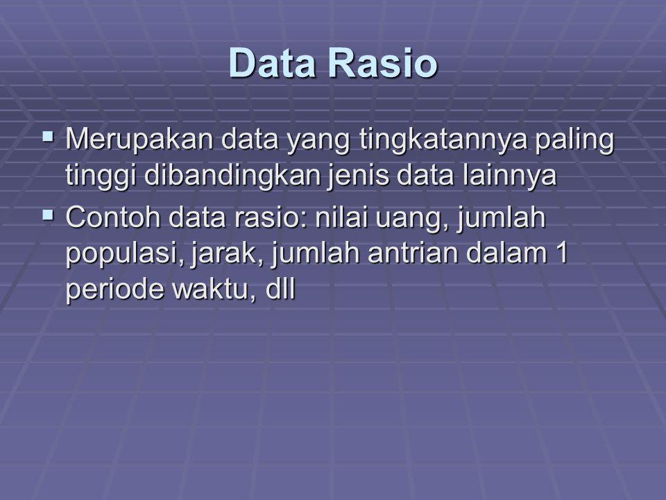 Data Rasio Merupakan data yang tingkatannya paling tinggi dibandingkan jenis data lainnya.