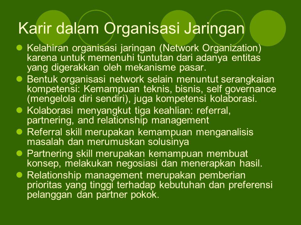 Karir dalam Organisasi Jaringan