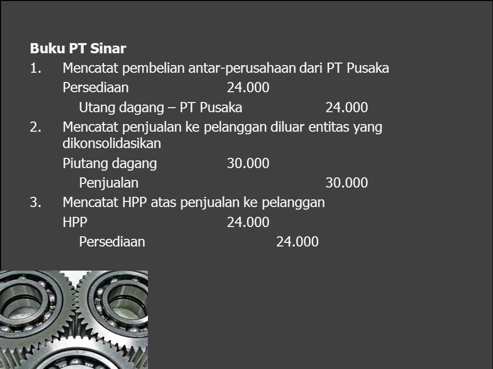 Buku PT Sinar Mencatat pembelian antar-perusahaan dari PT Pusaka. Persediaan 24.000. Utang dagang – PT Pusaka 24.000.