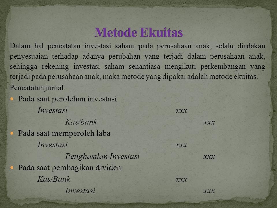 Metode Ekuitas Pada saat perolehan investasi Investasi xxx