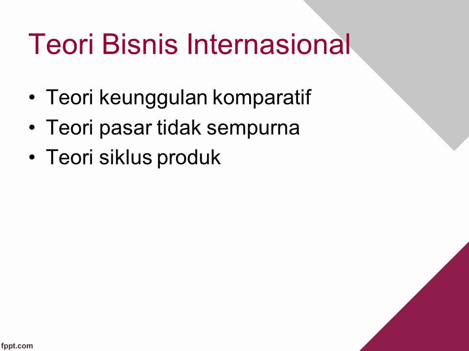 Teori Bisnis Internasional