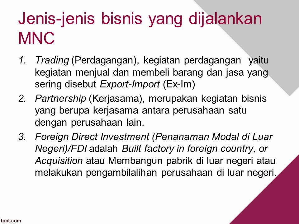 Jenis-jenis bisnis yang dijalankan MNC
