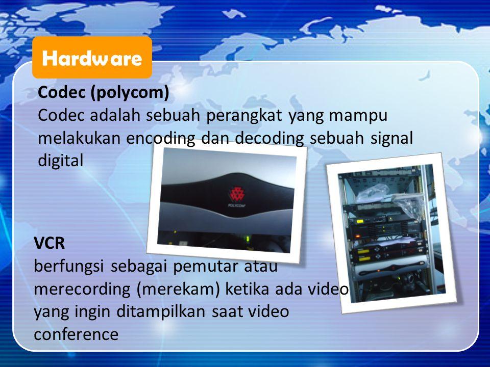 Hardware Codec (polycom)