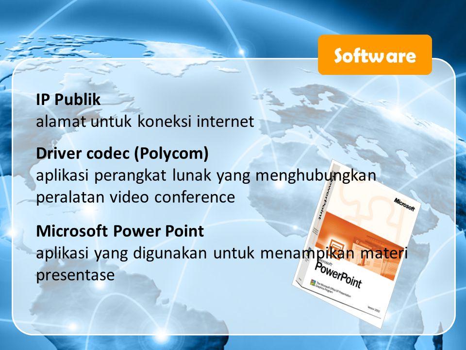 Software IP Publik alamat untuk koneksi internet